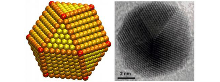Size is crucial since edges produce more desired results than corners (red points, above). Nanoparticles of 8 nm appear to have a better edge-to-corner ratio than 4 nm, 6 nm, or 10 nm nanoparticles. (Credit: Sun lab/Brown)