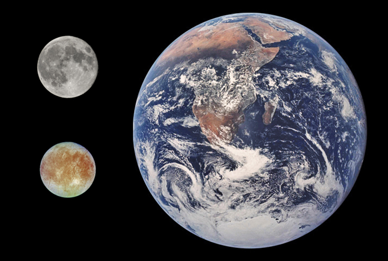 Diameter comparison of Europa, Moon, and Earth. (Credit: CWitte/Wikimedia Commons)