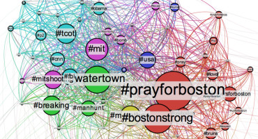 This network graph shows relationships among the 100 most prevalent hashtags used on Twitter after the Boston Marathon bombing. The connecting lines represent hashtags that were in the same tweet. #boston was dropped from the graph because it connected with every other tag. (Credit: U. Washington)