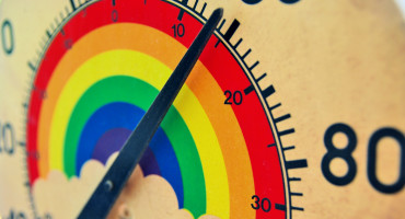 rainbow thermometer