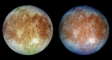 two views of Europa