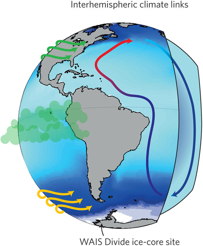 wind, ocean, jet stream map