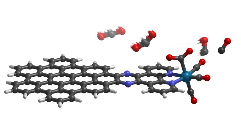 molecule converts CO2