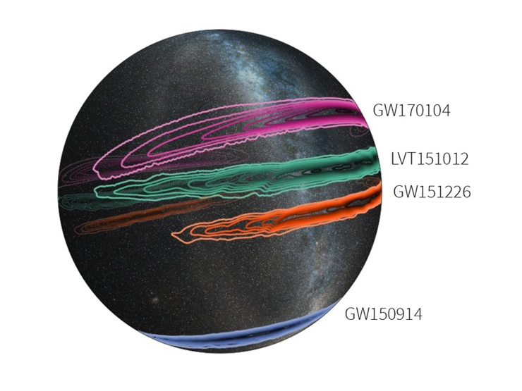 sky map of gravitational waves