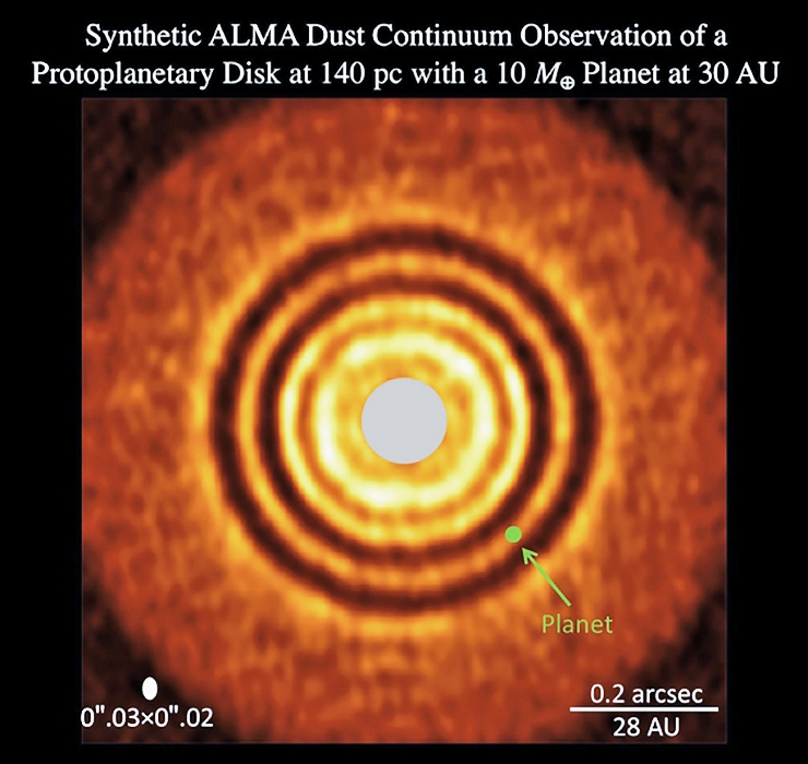 synthetic observations of protoplanetary disk