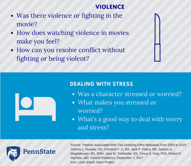 movie themes infographic