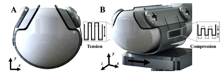 robot skin diagram