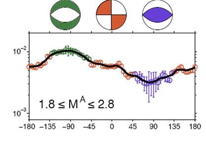 quake_graph