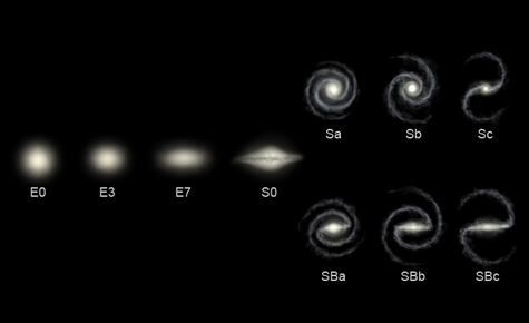 Hubble_sequence_photo2