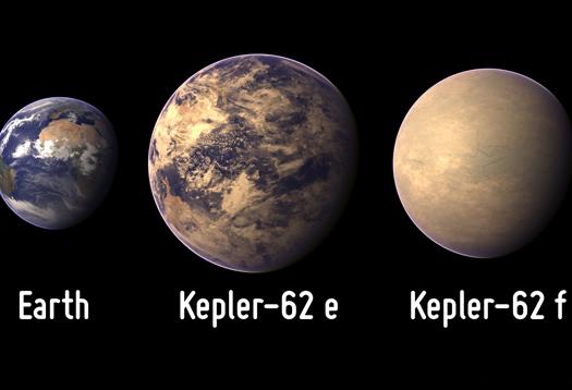 Super-Earth planets snug 'in the zone'