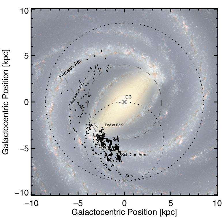 An artist's rendition of the Milky Way, overlaid with results from the survey of early star-forming clouds. Each dot represents a dark cloud of dense gas and dust in the process of collapsing to give rise to a future cluster of stars. Most of these regions map onto the galaxy's spiral arms. (Artist's rendering: R. Hurt: NASA/JPL-Caltech/SSC)