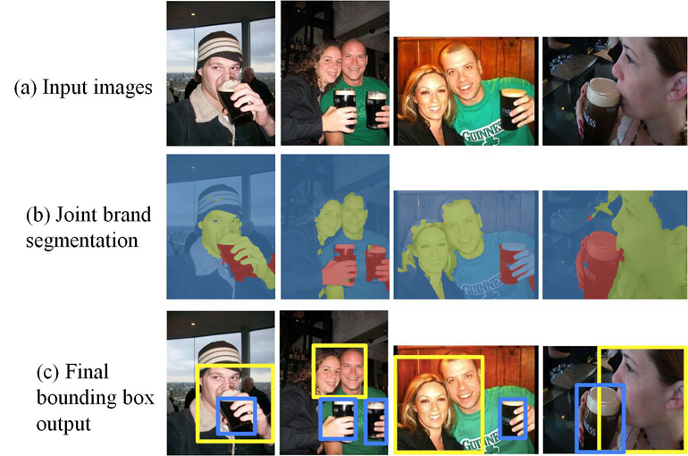 Researchers have developed an automated method for analyzing images for brand associations. Images that are visually and contextually similar are clustered together and overlapping regions, such as faces and glasses of beer, are identified to reveal the natural interaction between users and the brand in social scenes. (Credit: Carnegie Mellon)
