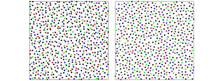 The Washington University researchers thought the unusual arrangement in chickens (left) had to do with how the cones are packed into their small, thin retina. The Princeton researchers developed a computer-simulation model that mimicked the final arrangement of chicken cones (right). The colored dots represent the centers of the chicken's eye cells. They are enlarged and colored for visualization purposes. (Credit: Salvatore Torquato, Princeton)