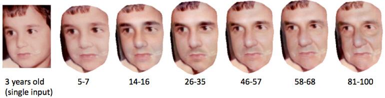 Utilizzando una foto di un bambino di 3 anni, il software rende automaticamente le immagini del suo volto a più età mantenendo la sua identità (e i baffi di latte). (Credit: U. Washington)