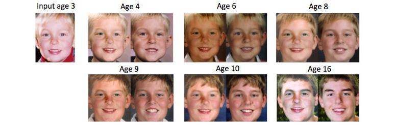 Un'unica foto di un bambino (all'estrema sinistra) viene fatta avanzare di età (a sinistra in ogni coppia) e confrontata con foto reali della stessa persona alla stessa età (a destra in ogni coppia). (Credit: U. Washington)