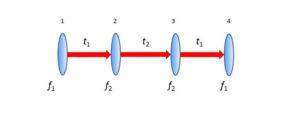 cloaking diagram