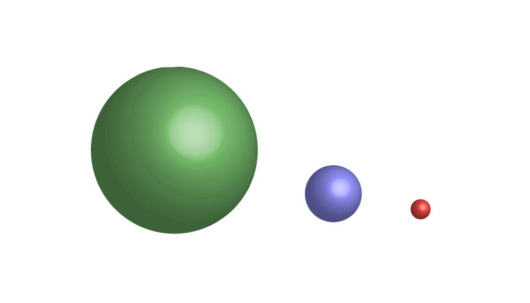This illustration shows the sizes of triatomic molecules following the geometrical scaling predicted by Vitaly Efimov in 1970.