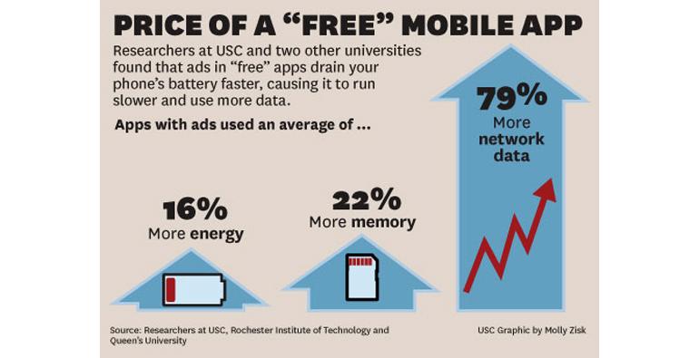 free app graphic