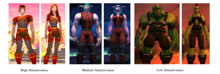 warcraft avatars ranked by hotness