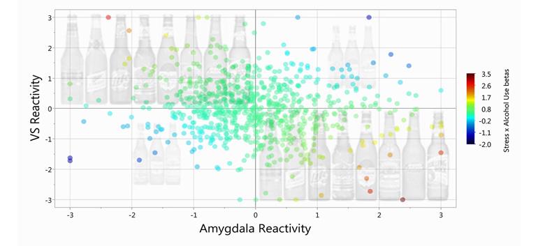 alcohol/sex chart