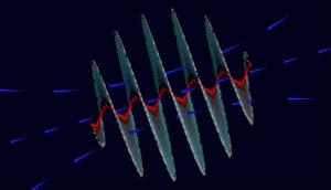 graphene nano-coil