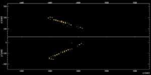 track of an electron neutrino