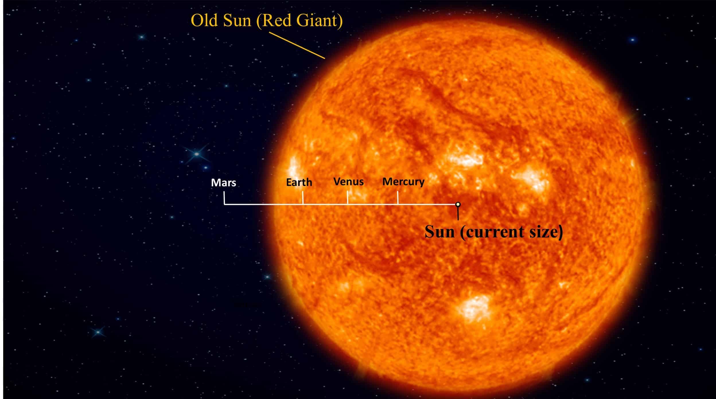 red giant sun - HD2496×1392