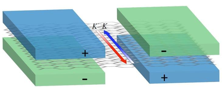 valleytronics device diagram