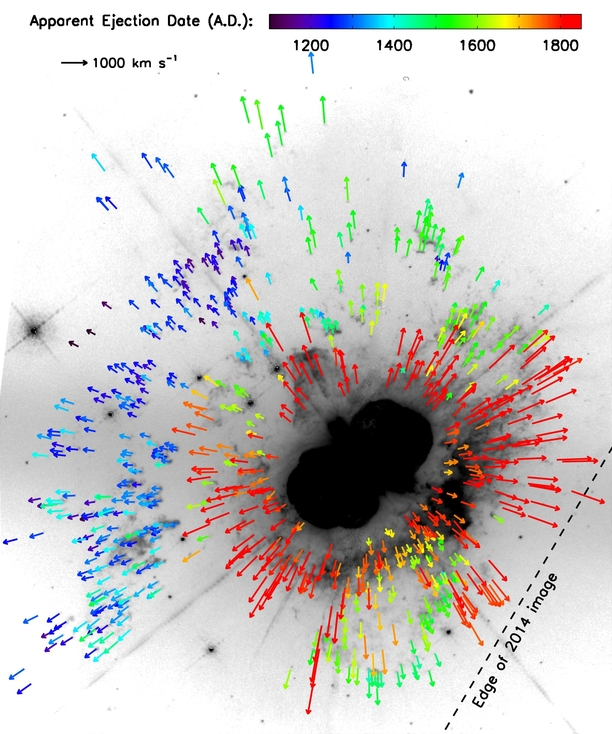 eta carinae eruptions