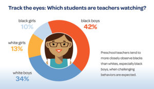 preschool teachers infographic