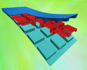 patterned surface and a layer of atom-thick graphene