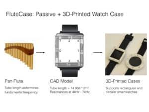 flutecase for smartwatch
