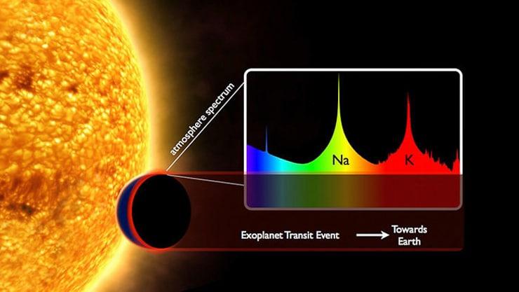 exoplanet spectrum diagram