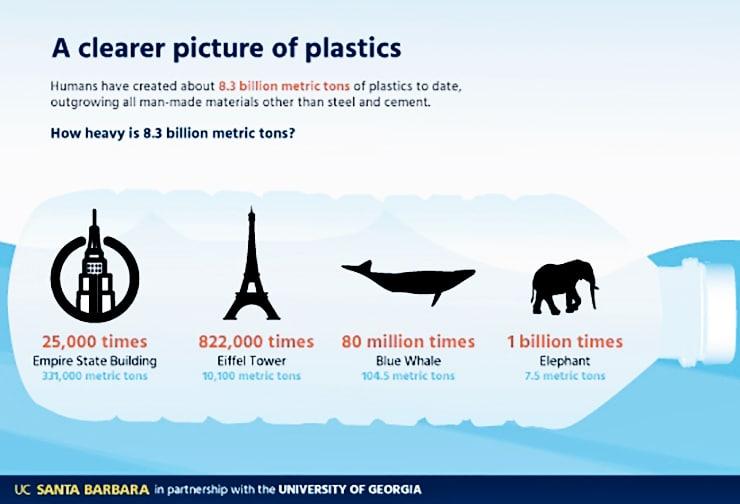 plastics infographic 1