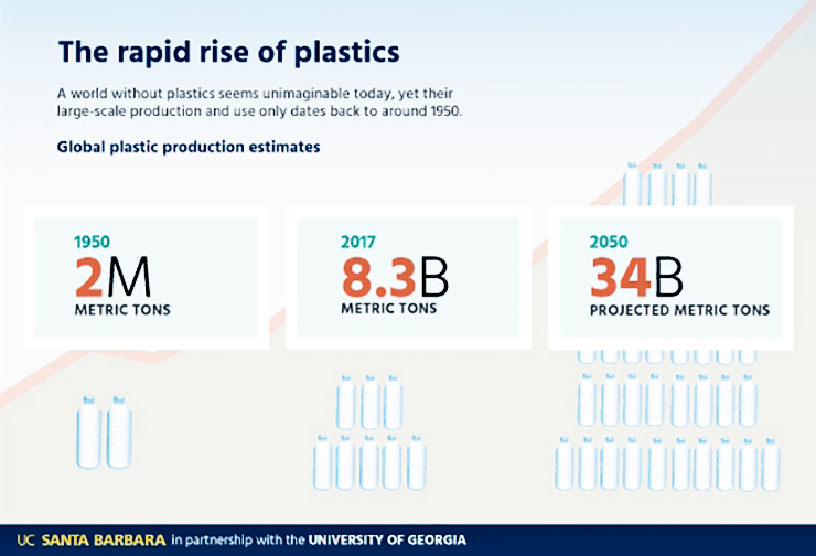 plastics infographic 2