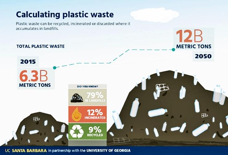 plastics infographic 3
