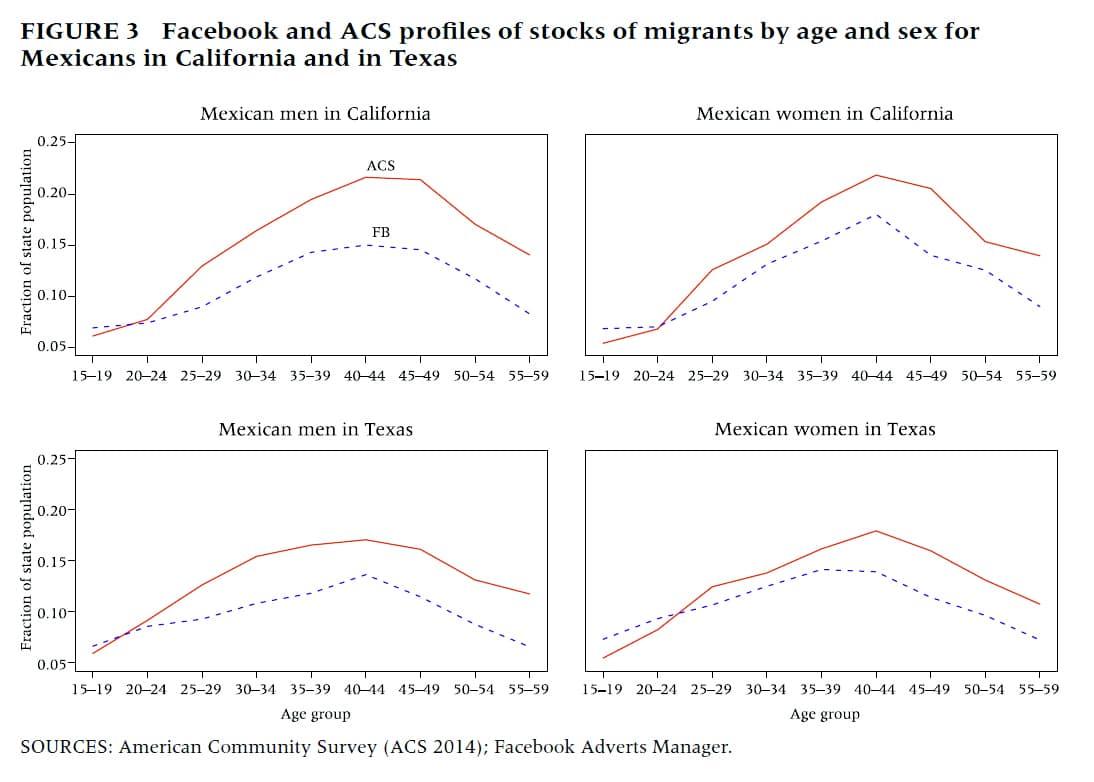 facebook data graph