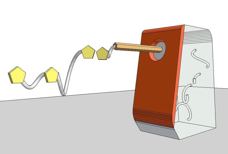molecular pencil sharpener diagram