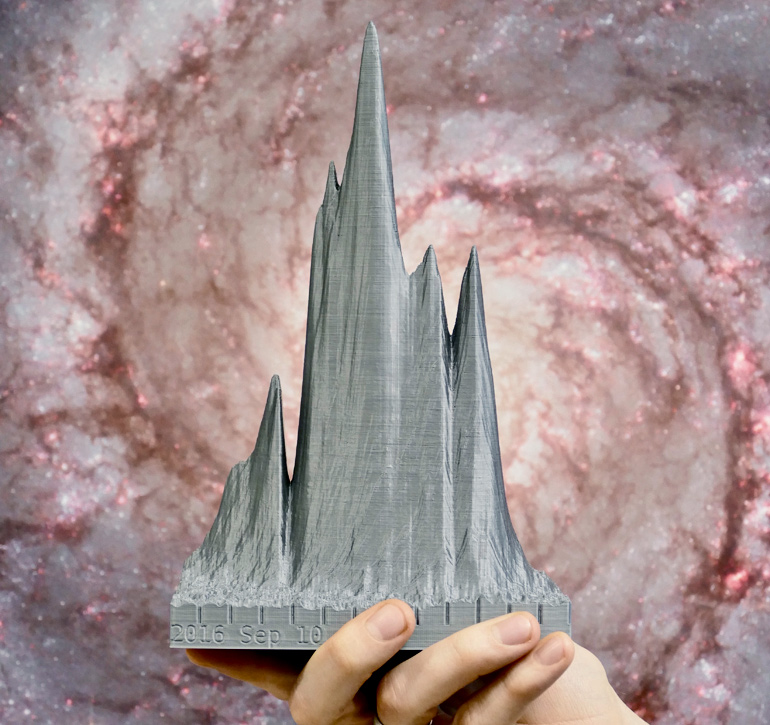 3D printed FRB 121102