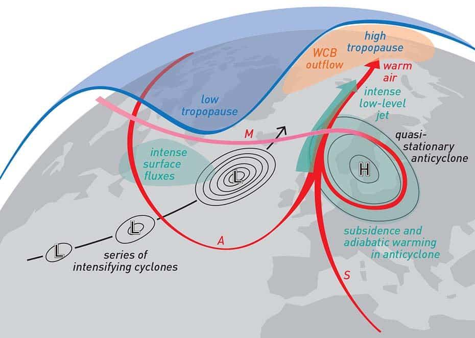 Arctic highway diagram
