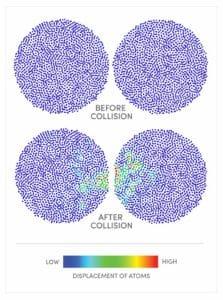 nanoparticle collisions illustration