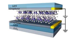 two layers CrI3 between graphene