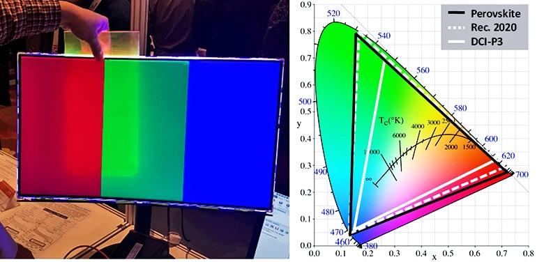 color-enhancement effect