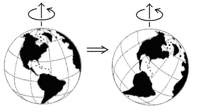 True polar wander diagram