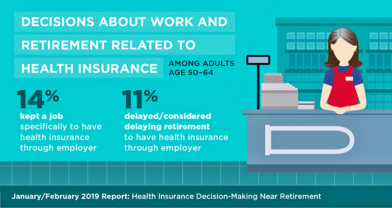 health insurance worries chart