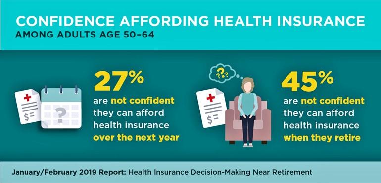health insurance worries 2