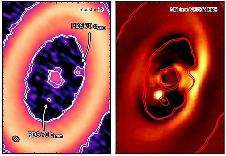 circumplanetary disk
