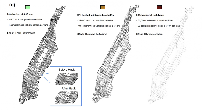 Maps of Manhattan show the effect of hacking cars