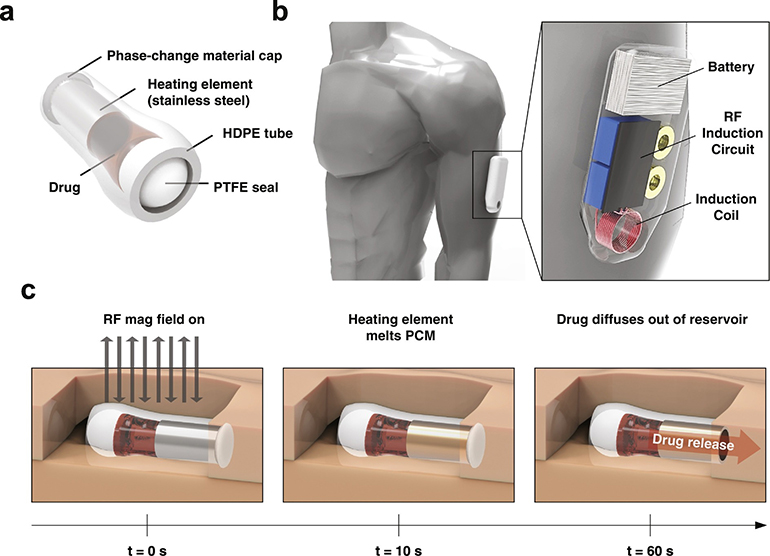 diagrams show naloxone delivery wearable on arm and its internal components